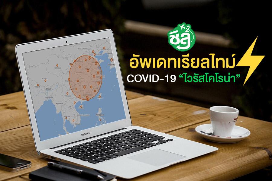 UPDATE! สถานการณ์ผู้ติดเชื้อ ไวรัสโคโรน่า COVID-19 จากทั่วทุกมุมโลก
