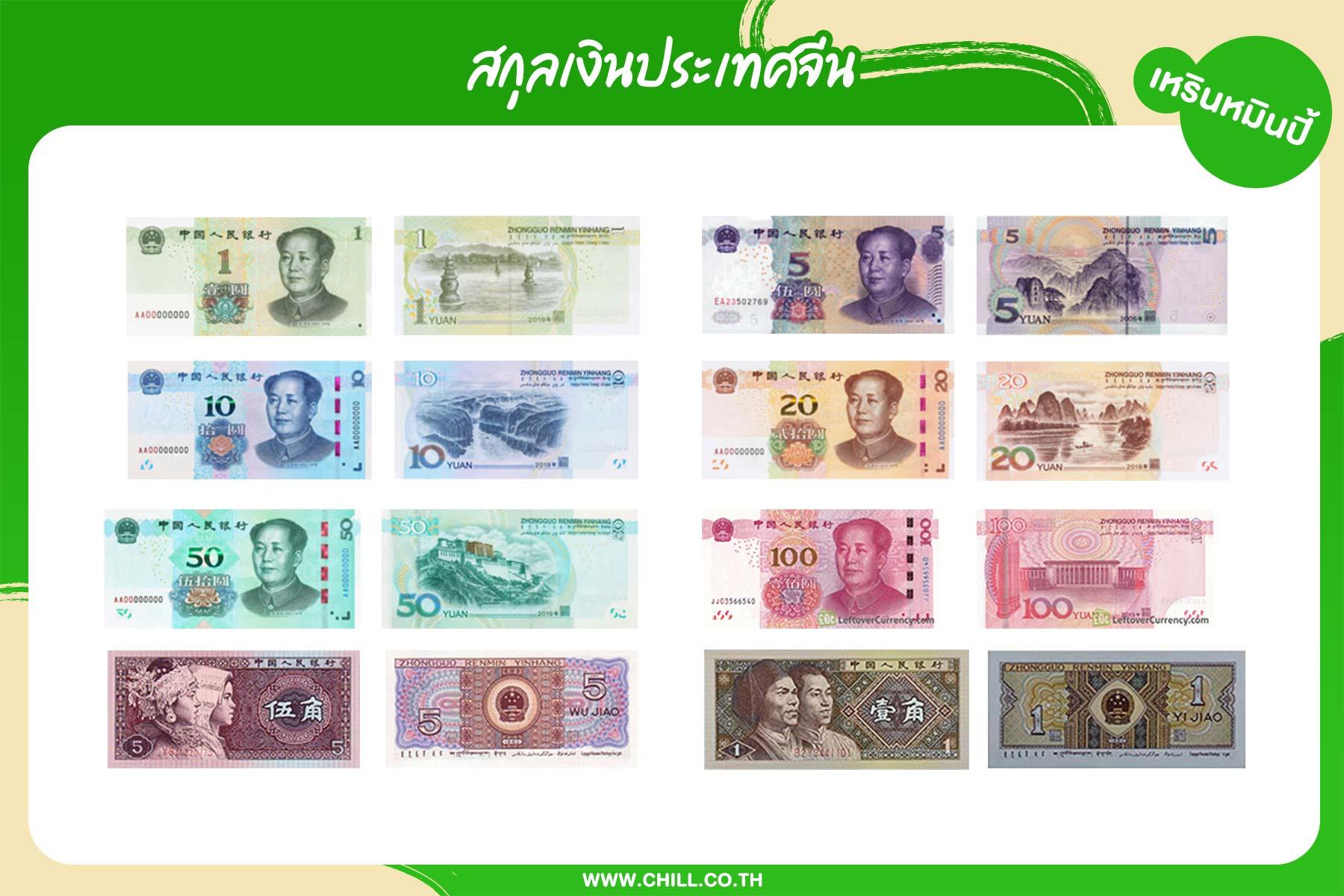 สกุลเงินประเทศจีน