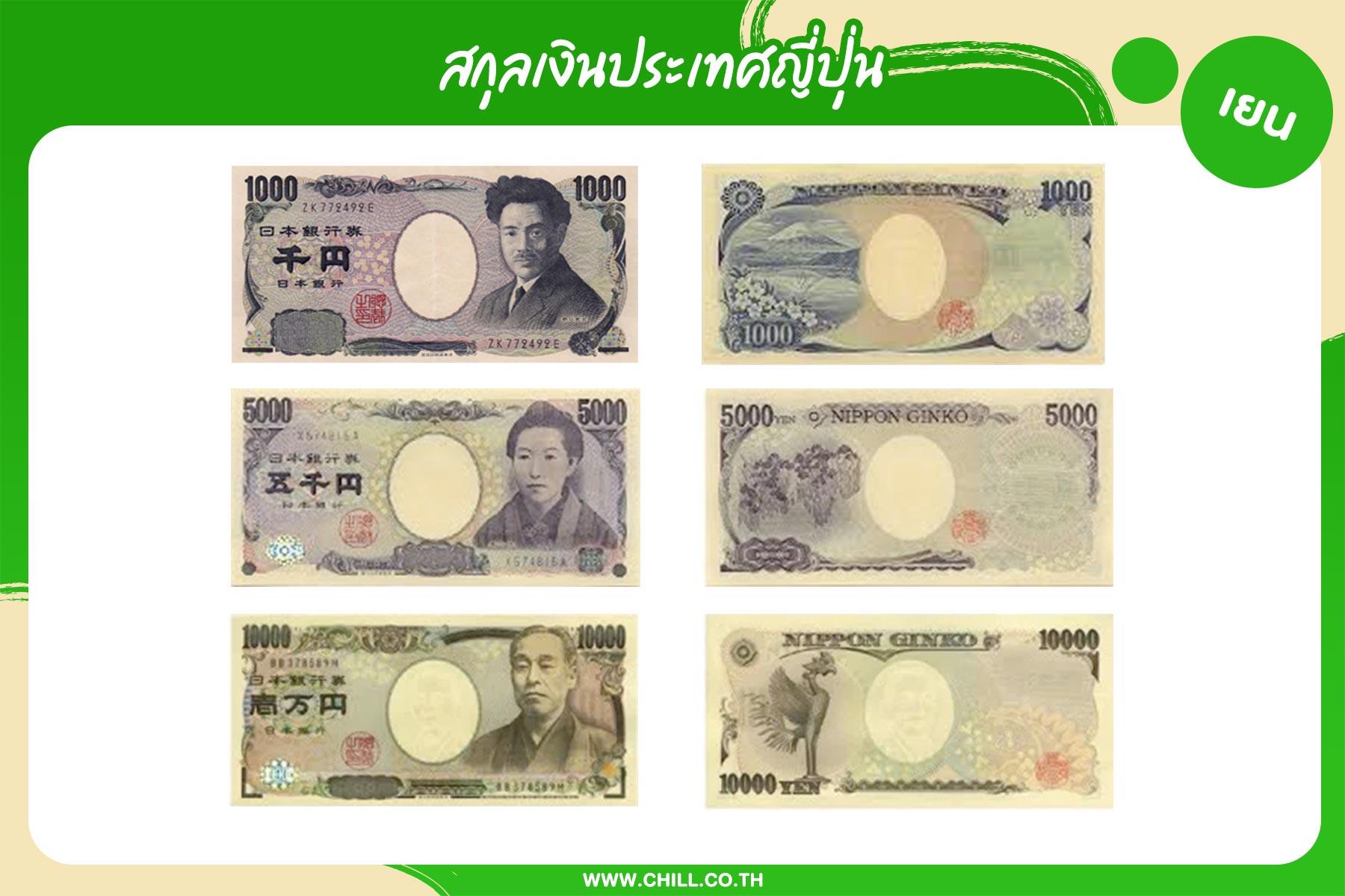 สกุลเงินประเทศญี่ปุ่น