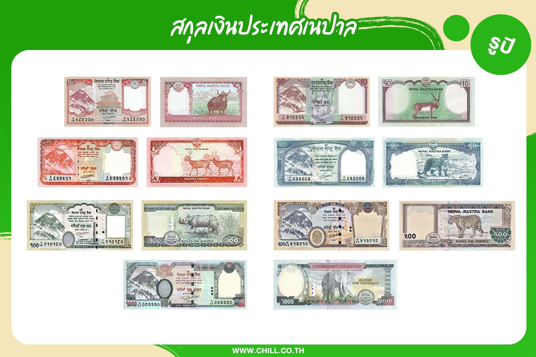 สกุลเงินประเทศเนปาล
