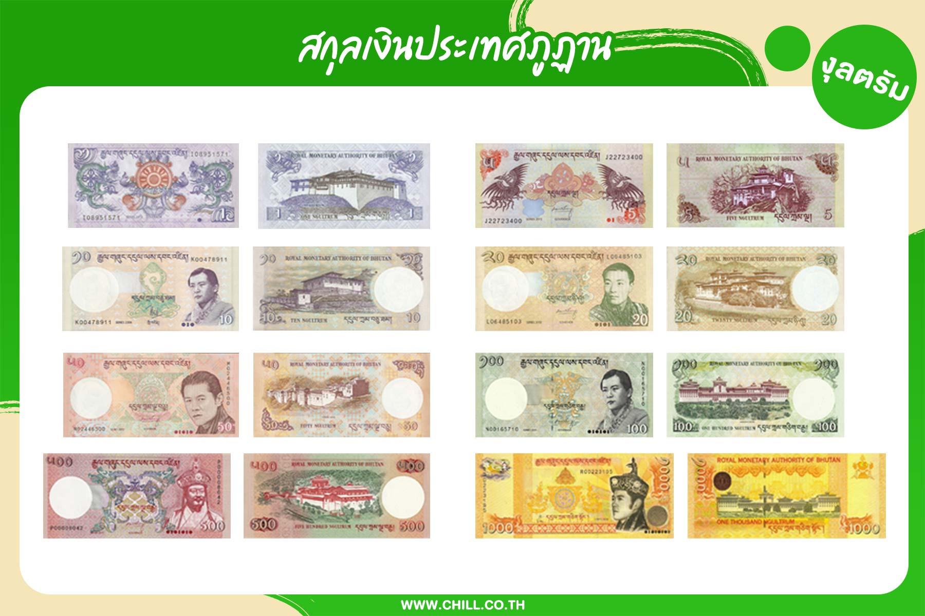 สกุลเงินประเทศภูฏาน