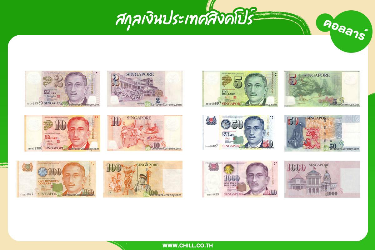 สกุลเงินประเทศสิงคโปร์