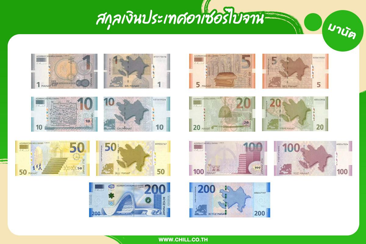 สกุลเงินประเทศอาเซอร์ไบจาน