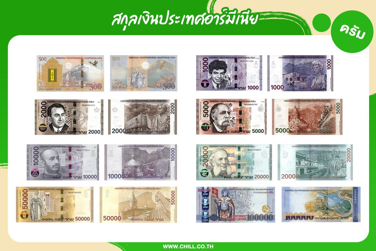 สกุลเงินประเทศอาร์มีเนีย