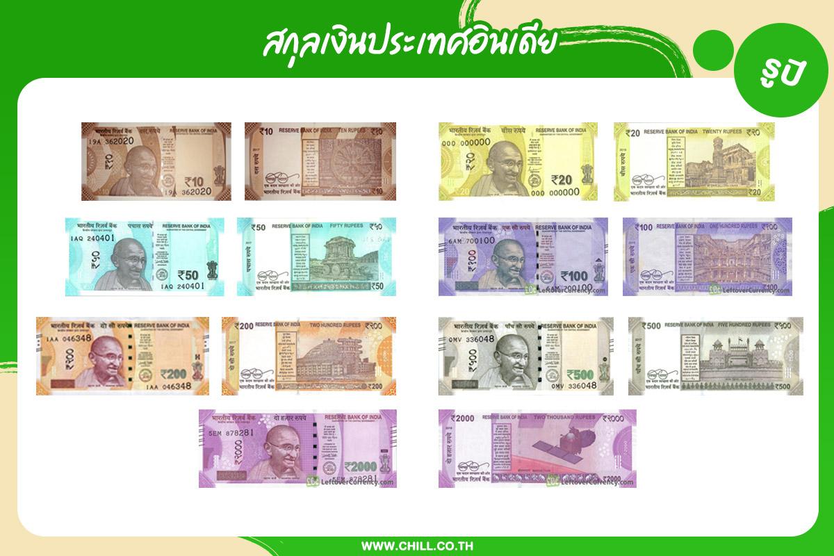 สกุลเงินประเทศอินเดีย