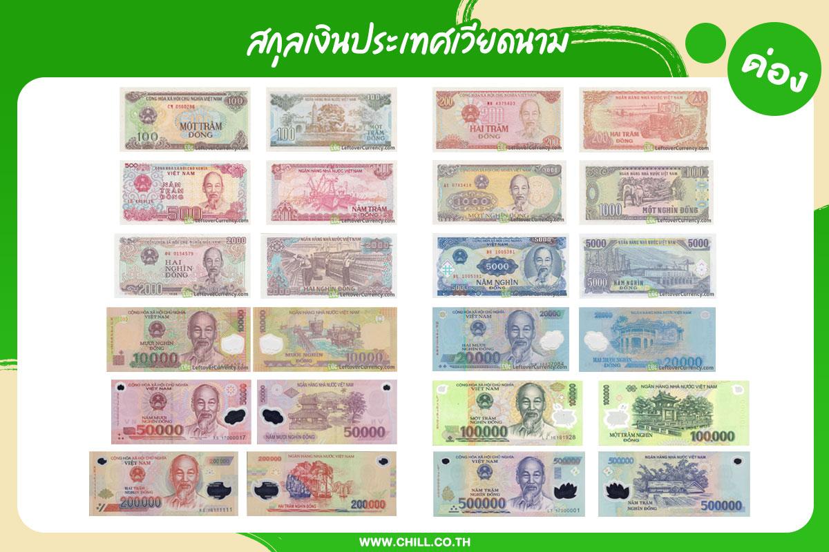 สกุลเงินประเทศเวียดนาม