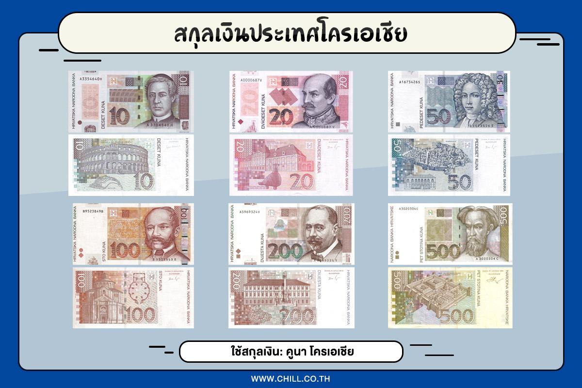สกุลเงินประเทศโครเอเชีย