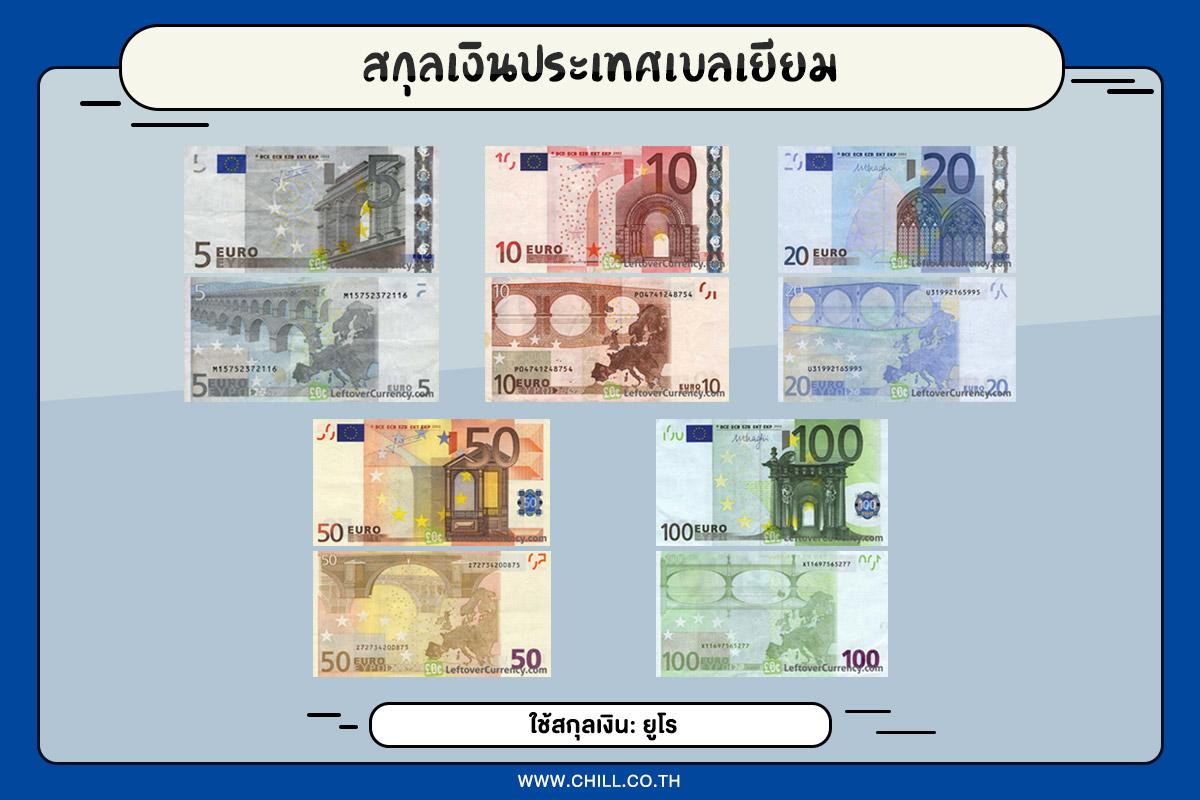 กุลเงินประเทศเบลเยียม