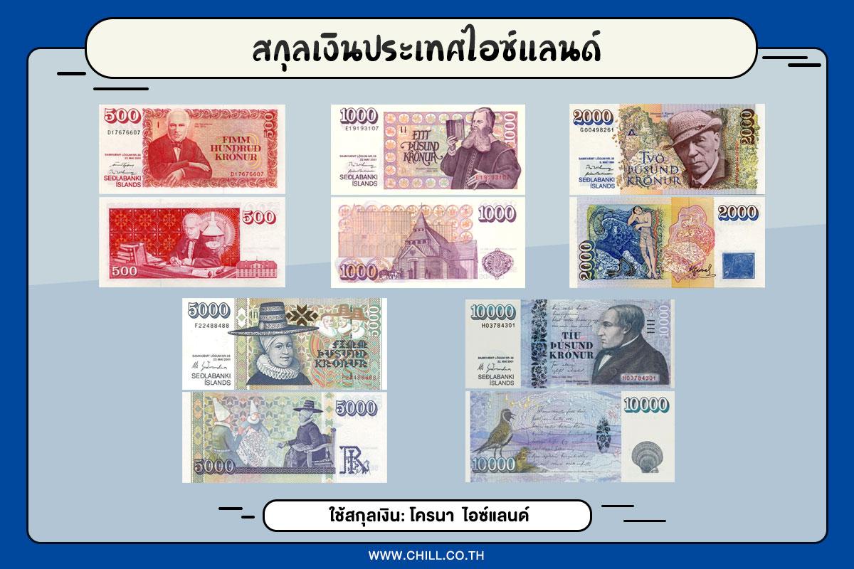 สกุลเงินประเทศไอซ์แลนด์